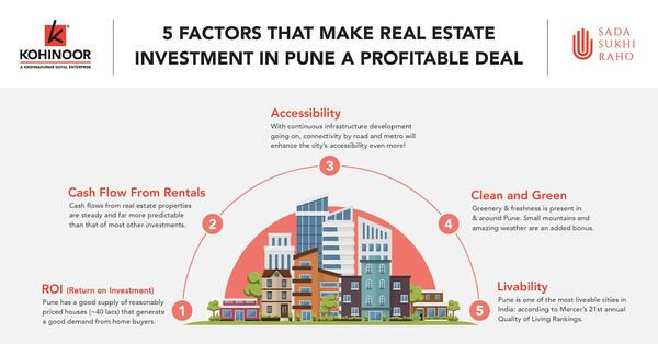 5 factors that makes real estate investment in Pune a profitable deal