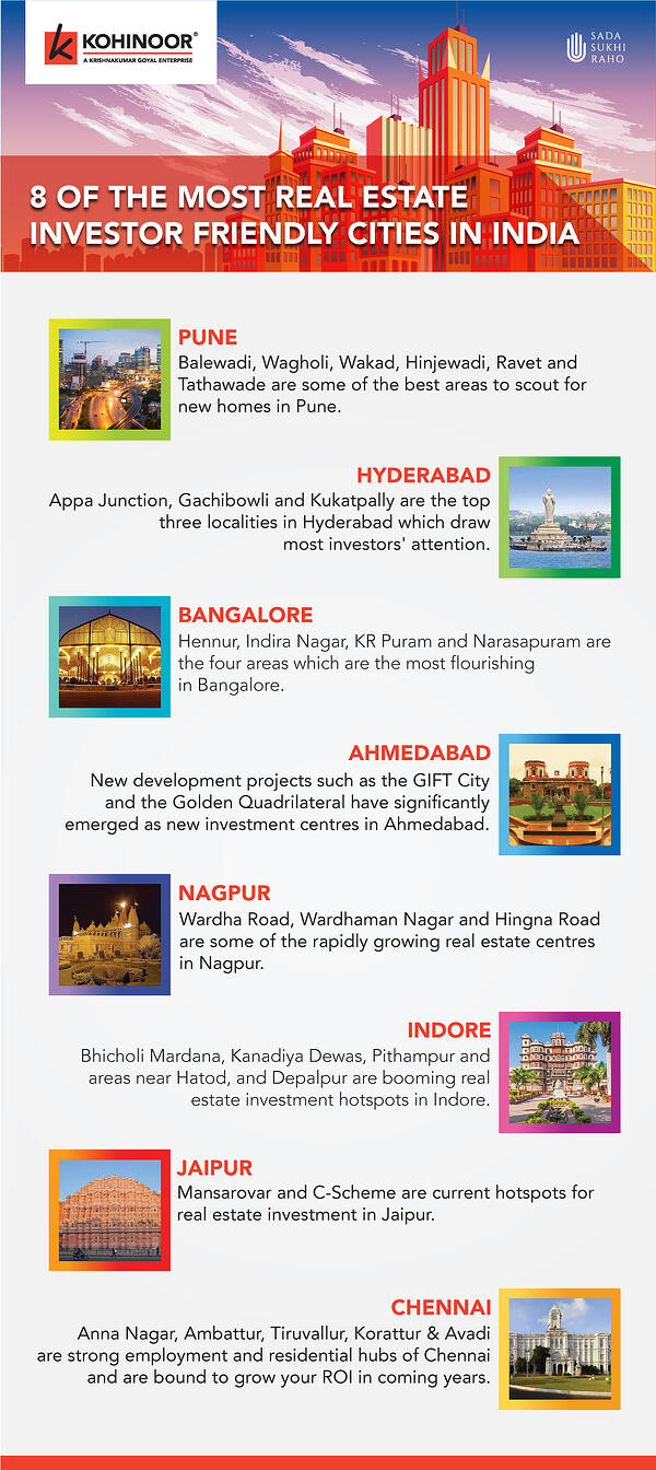 8 most real estate investor friendly cities in India - Infographic