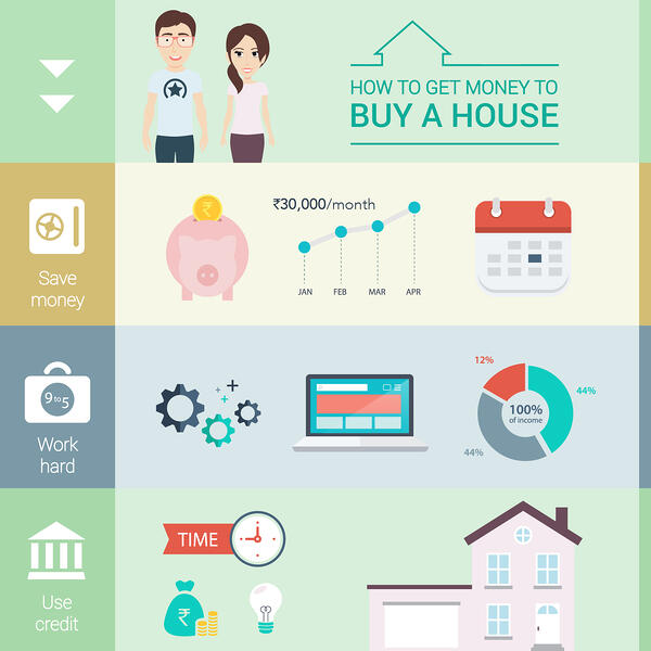 Money saving tips to buy first home by Kohinoor