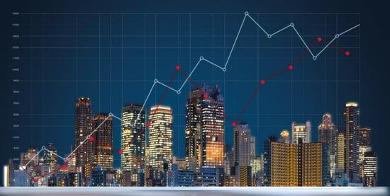 Real Estate Market Changes