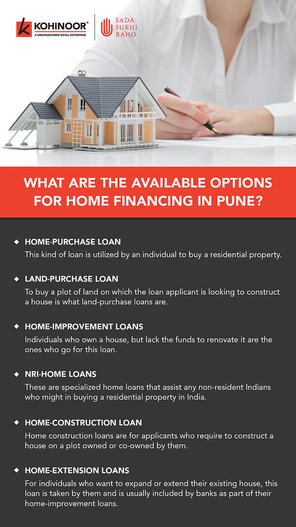 Options for home financing in Pune Infographic