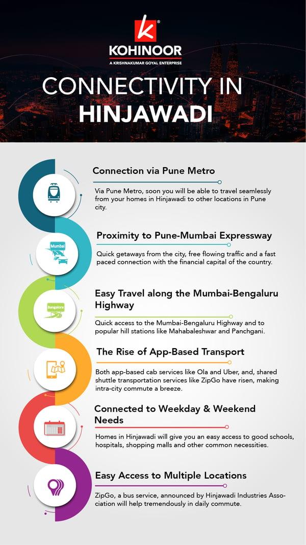 infographic - connectivity in hinjawadi