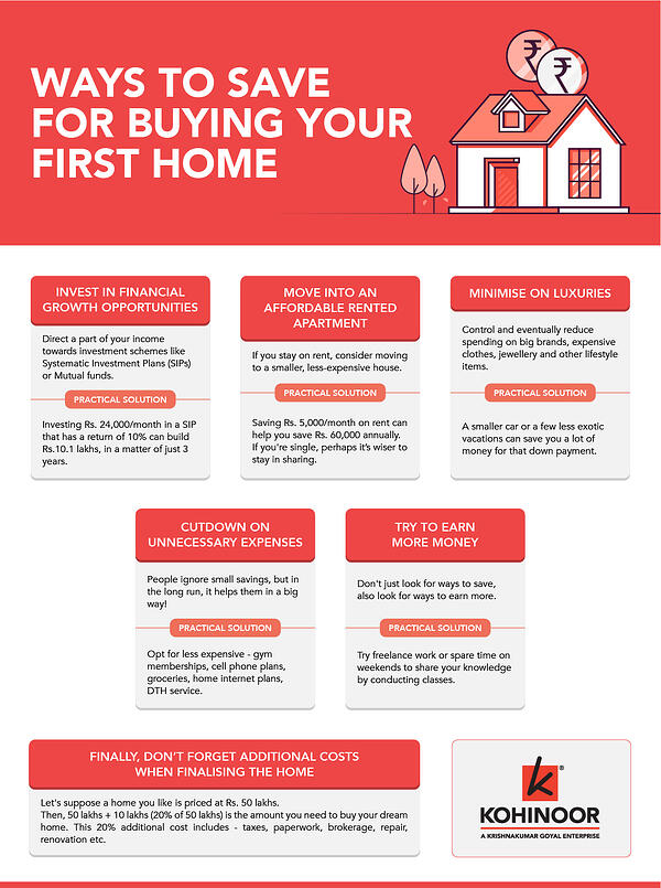 ways to save for buying your first home
